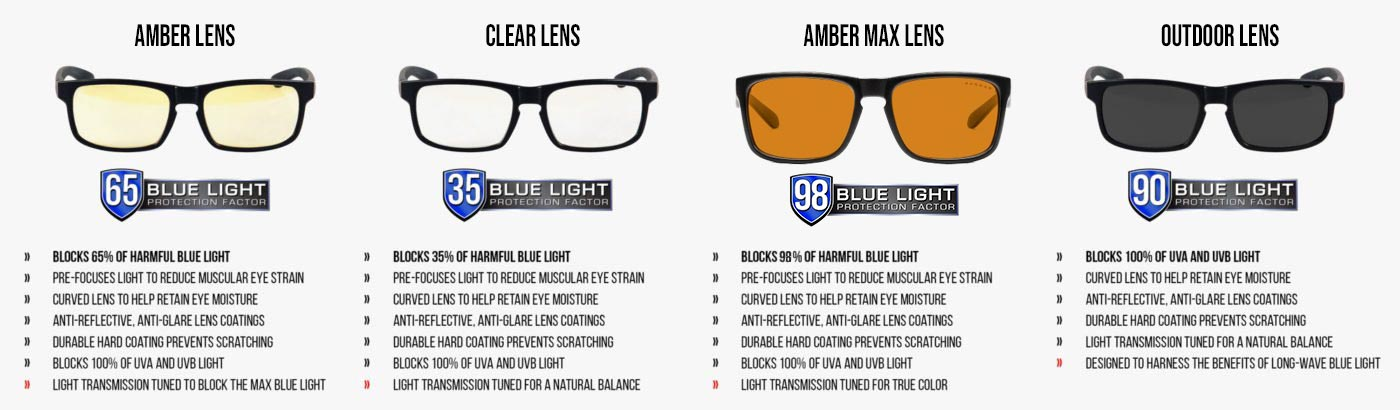 lens tint options