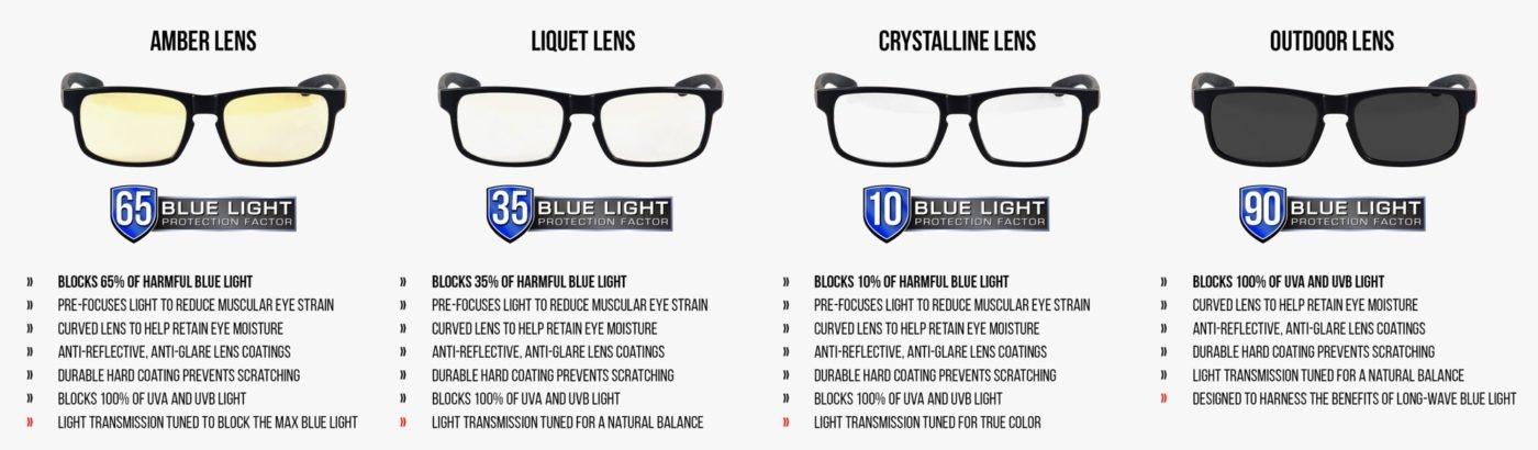 lens tint options
